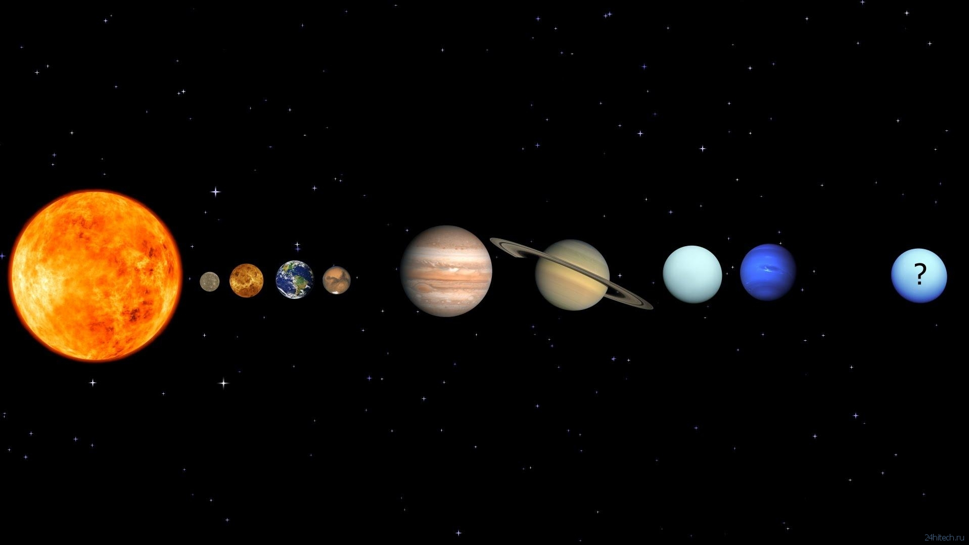 an analysis of the planet pluto in solar system There could be at least two unknown planets - members of our own solar system - hidden well beyond pluto that's according to new calculations by scientists in spain and the uk.