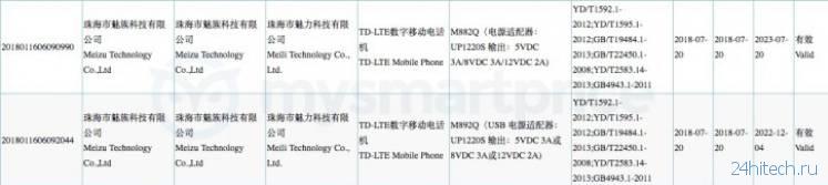 За день до Galaxy Note 9 представят еще два флагмана. Фото, характеристики и цены