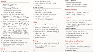 Qualcomm Snapdragon 8cx — мощный процессор для компьютеров с Windows 10