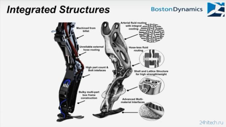 Как устроен самый сложный робот на Земле?